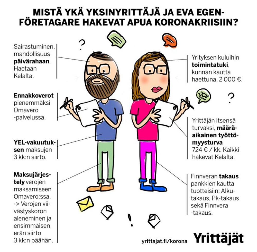 Yrittäjä Sairauspäiväraha